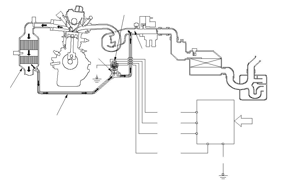 управления двигателем (ЕСМ)